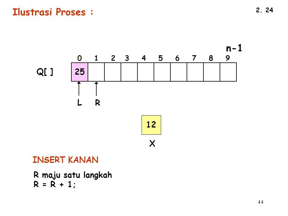 Ilustrasi Proses : 25 Q[ ] L R 12 X INSERT KANAN R maju satu langkah